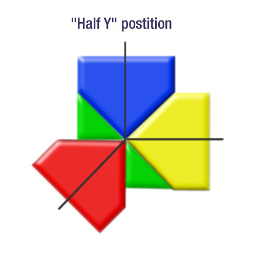 3 Gate Mat System - Half Y Position