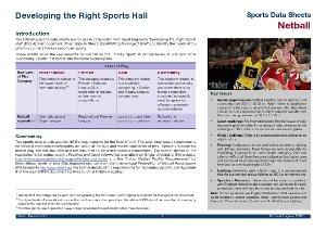 Sport England data sheet - netball